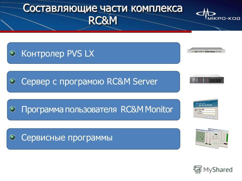 Составляющие части комплекса RС&M Контролер PVS LX Сервер с програмою RC&M Server Программа пользователя RC&M Monitor Сервисные программы