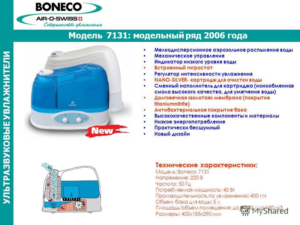 Модель 7131: модельный ряд 2006 года Мелкодисперсионное аэрозольное распыление воды Мелкодисперсионное аэрозольное распыление воды Механическое управление Механическое управление Индикатор низкого уровня воды Индикатор низкого уровня воды Встроенный
