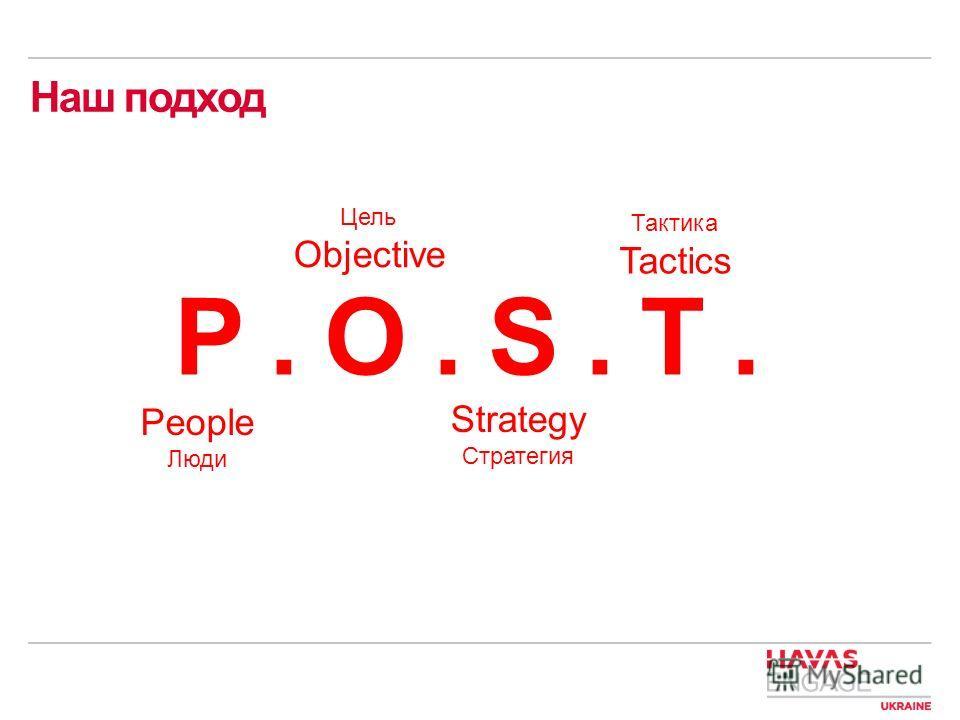 P. O. S. T. People Люди Цель Objective Strategy Стратегия Тактика Tactics Наш подход