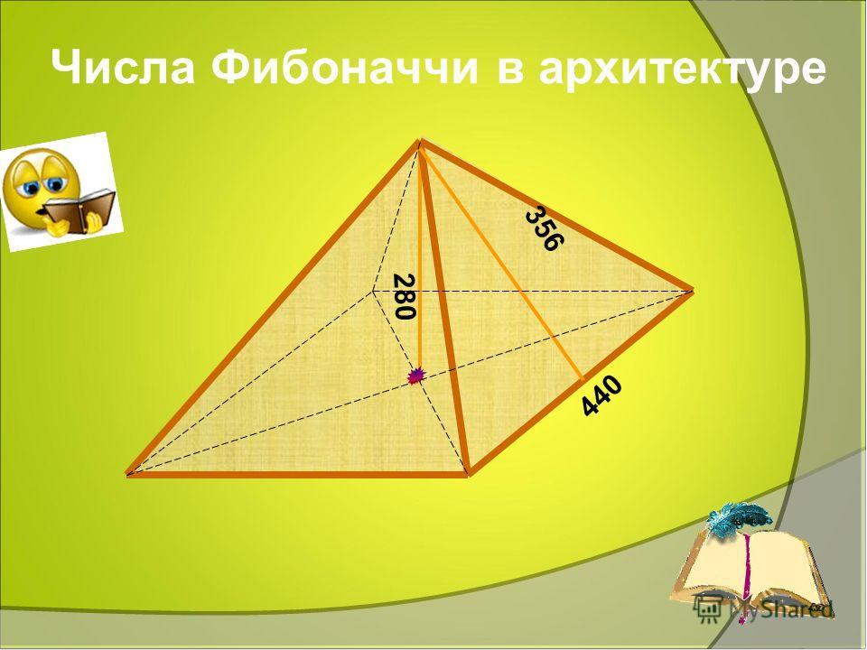 Ліцей природничо-наукового навчання 18 4 4 0 3 5 6 2 8 0 Числа Фибоначчи в архитектуре