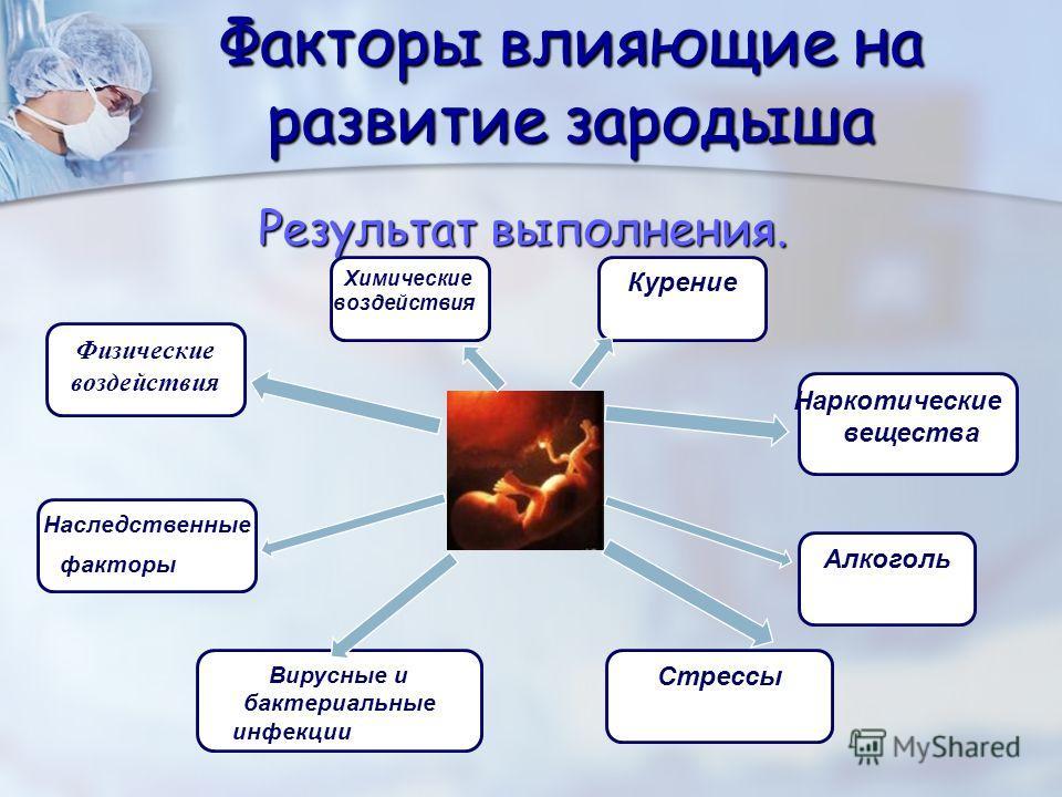 Факторы влияющие на развитие зародыша Результат выполнения. Физические воздействия Наследственные факторы Химические воздействия Курение Наркотические вещества Алкоголь Вирусные и бактериальные инфекции Стрессы