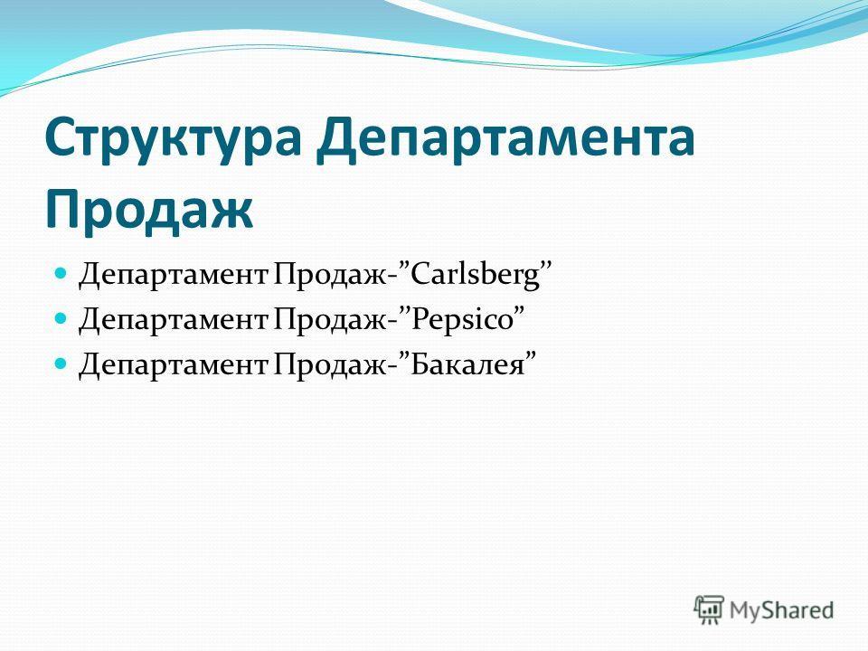 Структура Департамента Продаж Департамент Продаж-Carlsberg Департамент Продаж-Pepsico Департамент Продаж-Бакалея