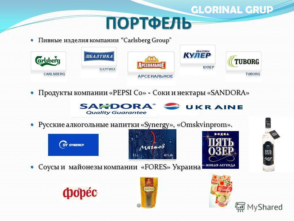 ПОРТФЕЛЬ Пивные изделия компании Carlsberg Group Пивные изделия компании Carlsberg Group Продукты компании «PEPSI Co» - Соки и нектары «SANDORA» Продукты компании «PEPSI Co» - Соки и нектары «SANDORA» Русские алкогольные напитки «Synergy», «Omskvinpr