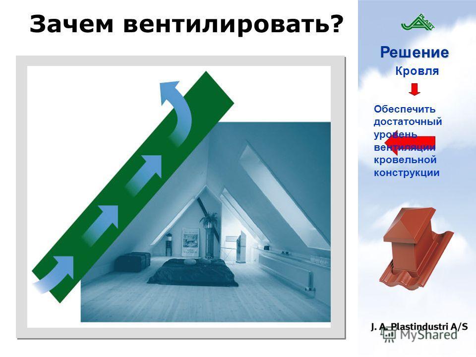 Зачем вентилировать? Решение Кровля Обеспечить достаточный уровень вентиляции кровельной конструкции