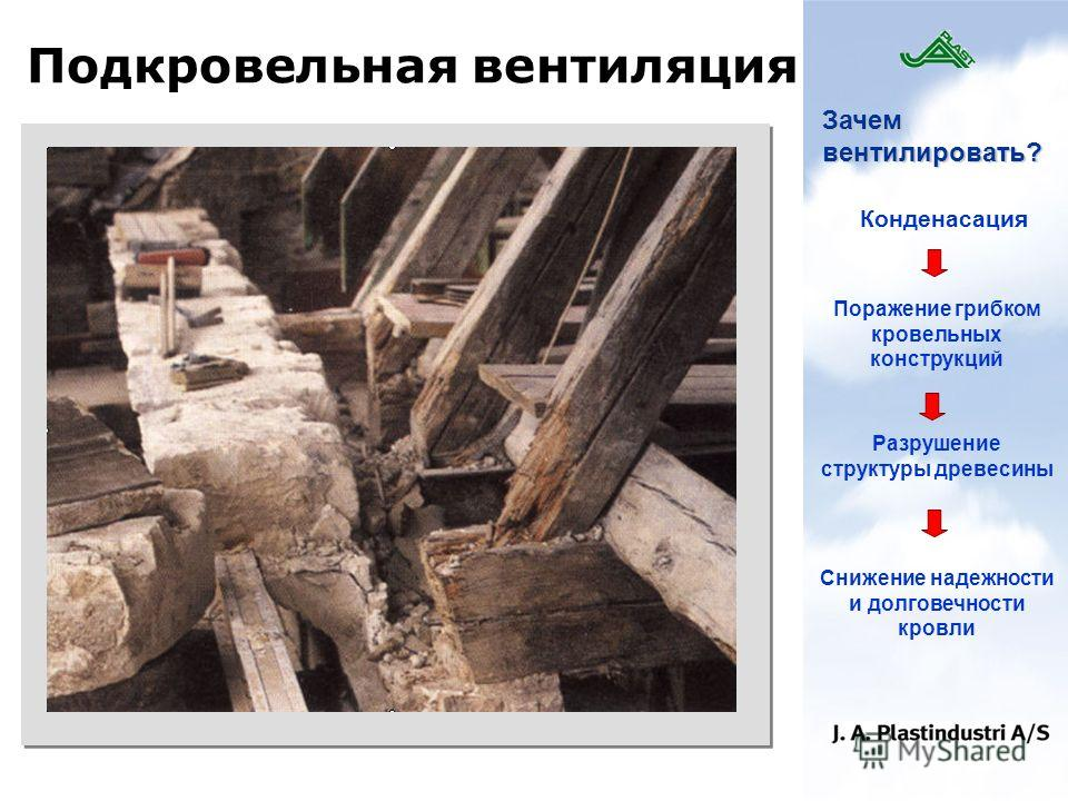 Подкровельная вентиляция Зачем вентилировать? Поражение грибком кровельных конструкций Конденасация Разрушение структуры древесины Снижение надежности и долговечности кровли