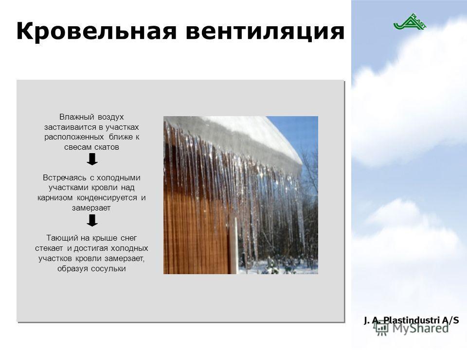 Кровельная вентиляция Влажный воздух застаиваится в участках расположенных ближе к свесам скатов Встречаясь с холодными участками кровли над карнизом конденсируется и замерзает Тающий на крыше снег стекает и достигая холодных участков кровли замерзае