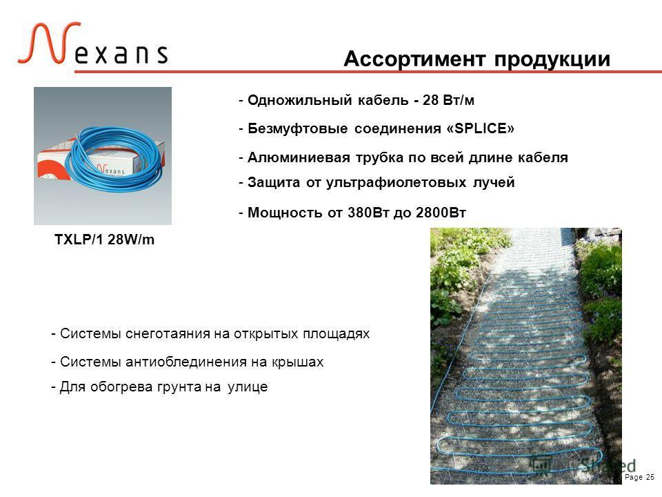 May 15, 2004Page 25 Ассортимент продукции TXLP/1 28W/m - Системы снеготаяния на открытых площадях - Системы антиоблединения на крышах - Для обогрева грунта на улице - Одножильный кабель - 28 Вт/м - Безмуфтовые соединения «SPLICE» - Алюминиевая трубка
