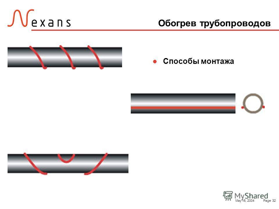 May 15, 2004Page 32 Обогрев трубопроводов Способы монтажа
