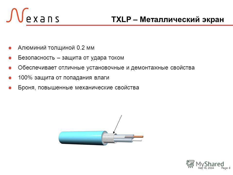 May 15, 2004Page 8 TXLP – Металлический экран Алюминий толщиной 0.2 мм Безопасность – защита от удара током Обеспечивает отличные установочные и демонтажные свойства 100% защита от попадания влаги Броня, повышенные механические свойства