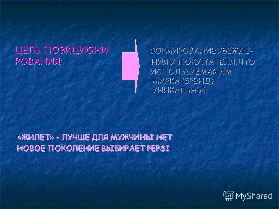 ЦЕЛЬ ПОЗИЦИОНИ- ФОРМИРОВАНИЕ УБЕЖДЕ- РОВАНИЯ: НИЯ У ПОКУПАТЕЛЯ, ЧТО ИСПОЛЬЗУЕМАЯ ИМ МАРКА (БРЕНД) УНИКАЛЬНЫ. «ЖИЛЕТ» - ЛУЧШЕ ДЛЯ МУЖЧИНЫ НЕТ НОВОЕ ПОКОЛЕНИЕ ВЫБИРАЕТ PEPSI