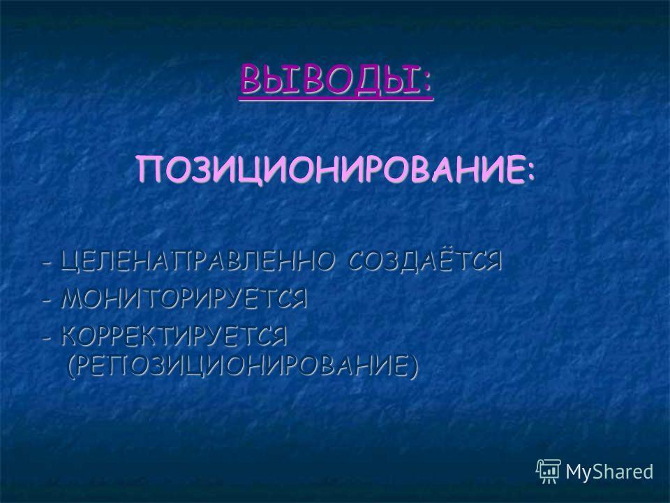 ВЫВОДЫ: ПОЗИЦИОНИРОВАНИЕ: - ЦЕЛЕНАПРАВЛЕННО СОЗДАЁТСЯ - МОНИТОРИРУЕТСЯ - КОРРЕКТИРУЕТСЯ (РЕПОЗИЦИОНИРОВАНИЕ) - КОРРЕКТИРУЕТСЯ (РЕПОЗИЦИОНИРОВАНИЕ)