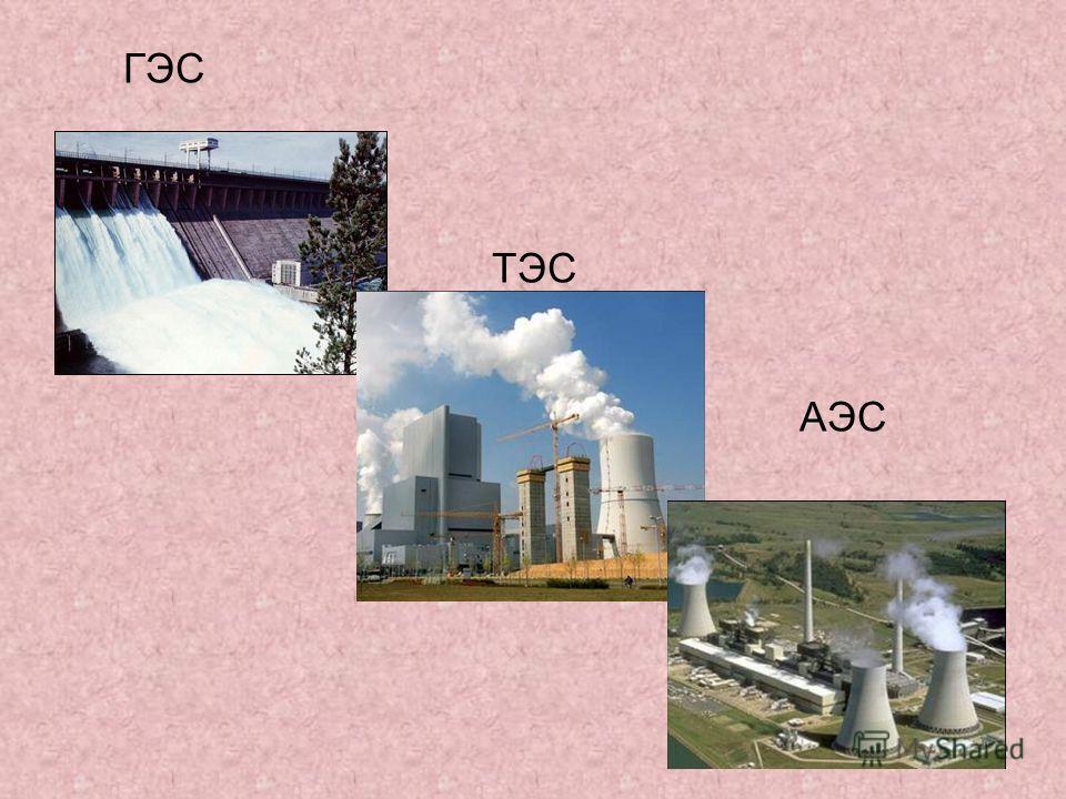 ГЭС ТЭС АЭС