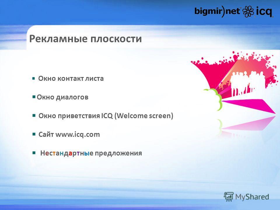 Рекламные плоскости Окно контакт листа Окно диалогов Окно приветствия ICQ (Welcome screen) Сайт www.icq.com Нестандартные предложения