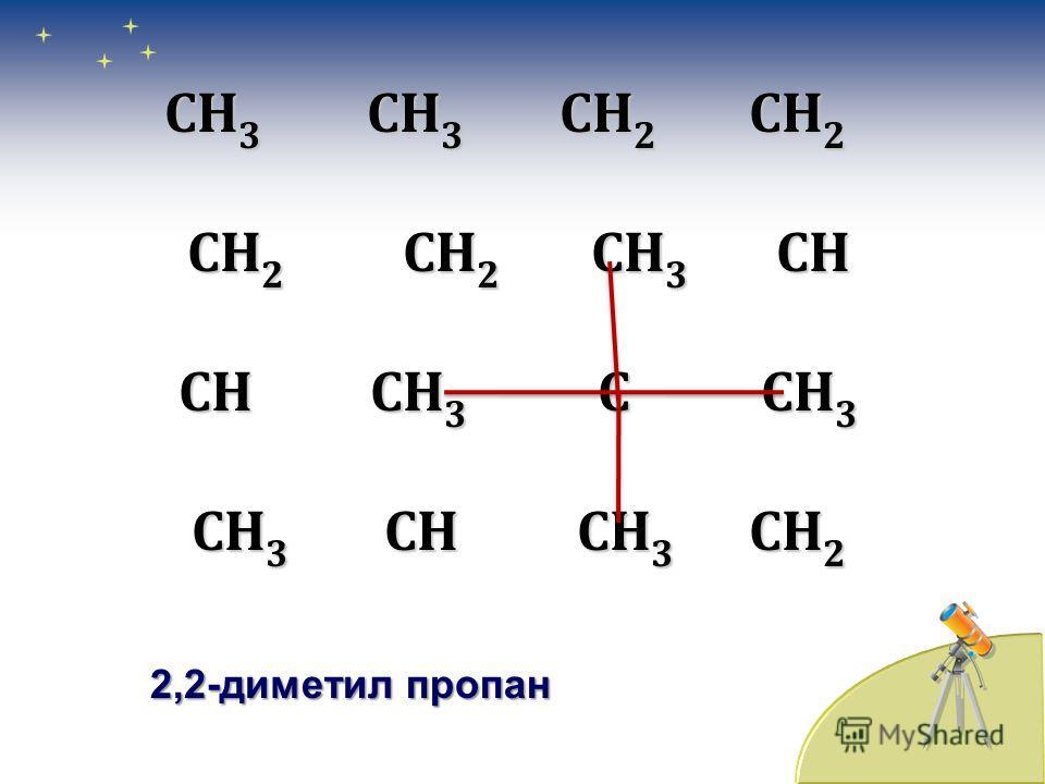 СН 3 СН 3 СН 2 СН 2 СН 2 СН 2 СН 3 СН СН 2 СН 2 СН 3 СН СН СН 3 С СН 3 СН СН 3 С СН 3 СН 3 СН СН 3 СН 2 СН 3 СН СН 3 СН 2 2-метил пентан