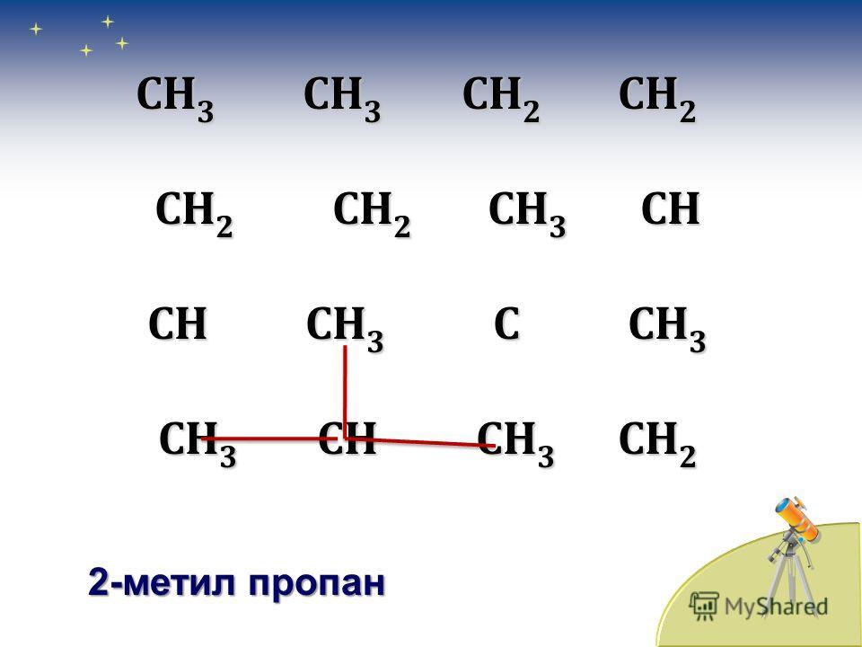 СН 3 СН 3 СН 2 СН 2 СН 2 СН 2 СН 3 СН СН 2 СН 2 СН 3 СН СН СН 3 С СН 3 СН СН 3 С СН 3 СН 3 СН СН 3 СН 2 СН 3 СН СН 3 СН 2 2,2-диметил пропан