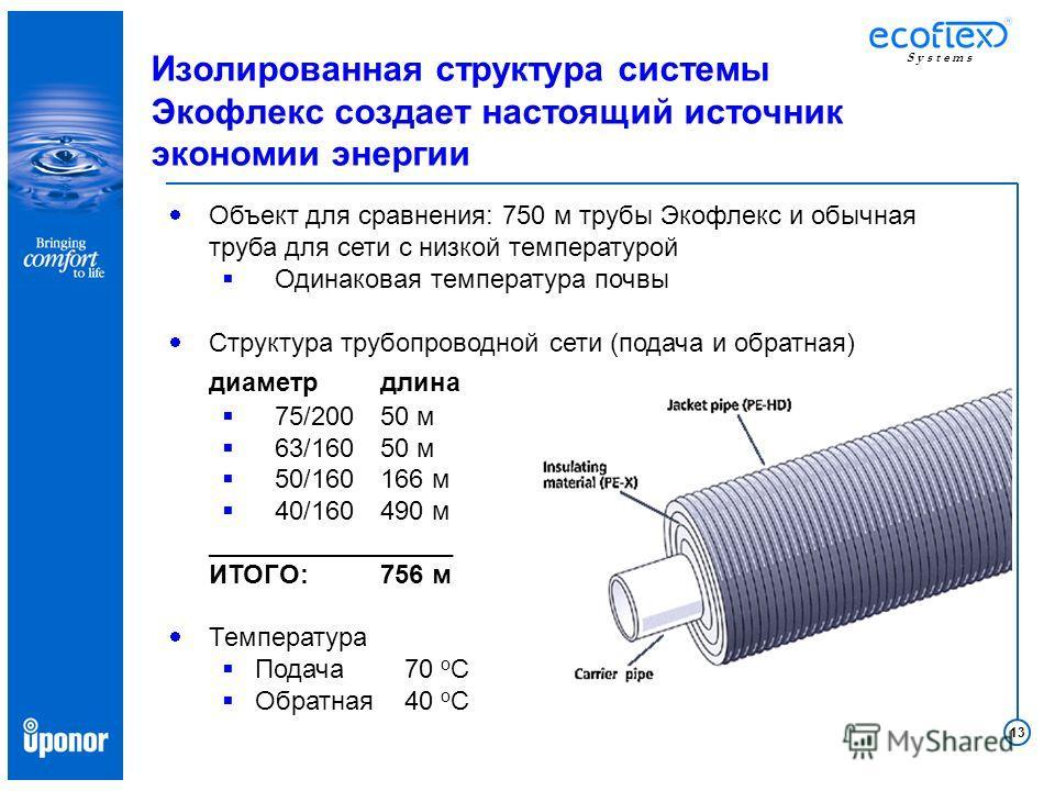 13 S y s t e m s Объект для сравнения: 750 м трубы Экофлекс и обычная труба для сети с низкой температурой Одинаковая температура почвы Структура трубопроводной сети (подача и обратная) диаметрдлина 75/20050 м 63/16050 м 50/160166 м 40/160490 м _____