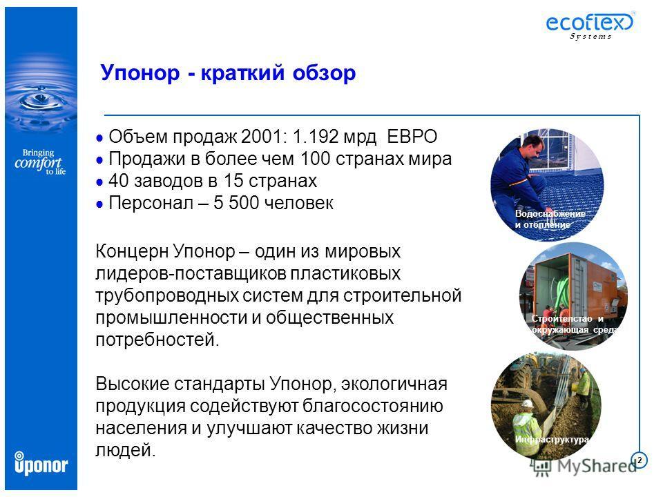 2 S y s t e m s Объем продаж 2001: 1.192 мрд ЕВРО Продажи в более чем 100 странах мира 40 заводов в 15 странах Персонал – 5 500 человек Концерн Упонор – один из мировых лидеров-поставщиков пластиковых трубопроводных систем для строительной промышленн