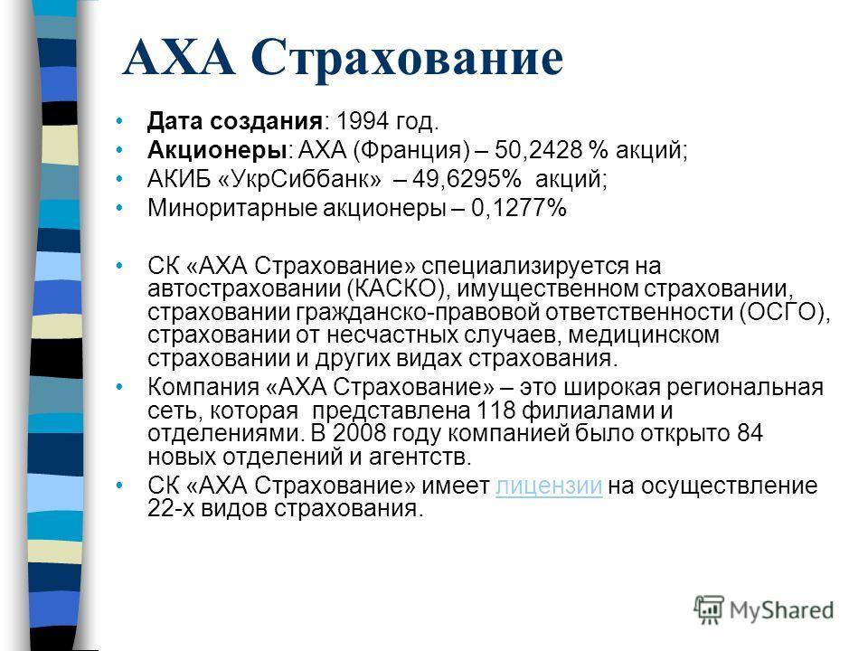AXA Страхование Дата создания: 1994 год. Акционеры: АХА (Франция) – 50,2428 % акций; АКИБ «УкрСиббанк» – 49,6295% акций; Миноритарные акционеры – 0,1277% СК «AXA Страхование» специализируется на автостраховании (КАСКО), имущественном страховании, стр