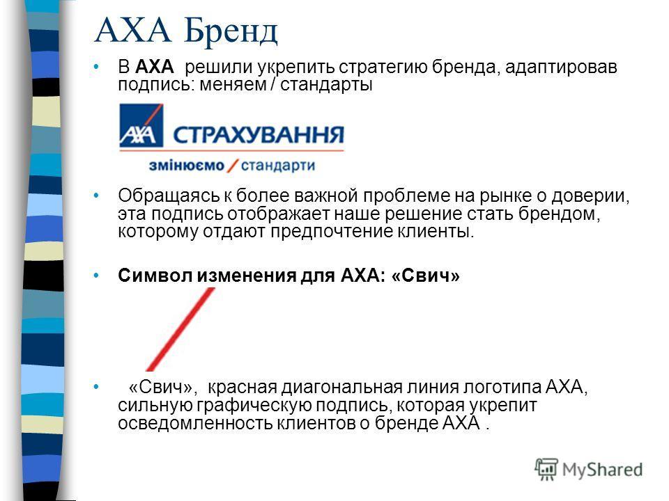 AXA Бренд В АХА решили укрепить стратегию бренда, адаптировав подпись: меняем / стандарты Обращаясь к более важной проблеме на рынке о доверии, эта подпись отображает наше решение стать брендом, которому отдают предпочтение клиенты. Символ изменения