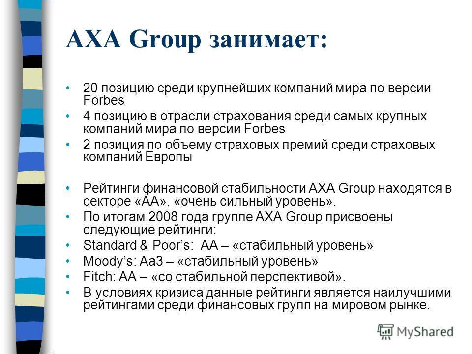 АХА Group занимает: 20 позицию среди крупнейших компаний мира по версии Forbes 4 позицию в отрасли страхования среди самых крупных компаний мира по версии Forbes 2 позиция по объему страховых премий среди страховых компаний Европы Рейтинги финансовой