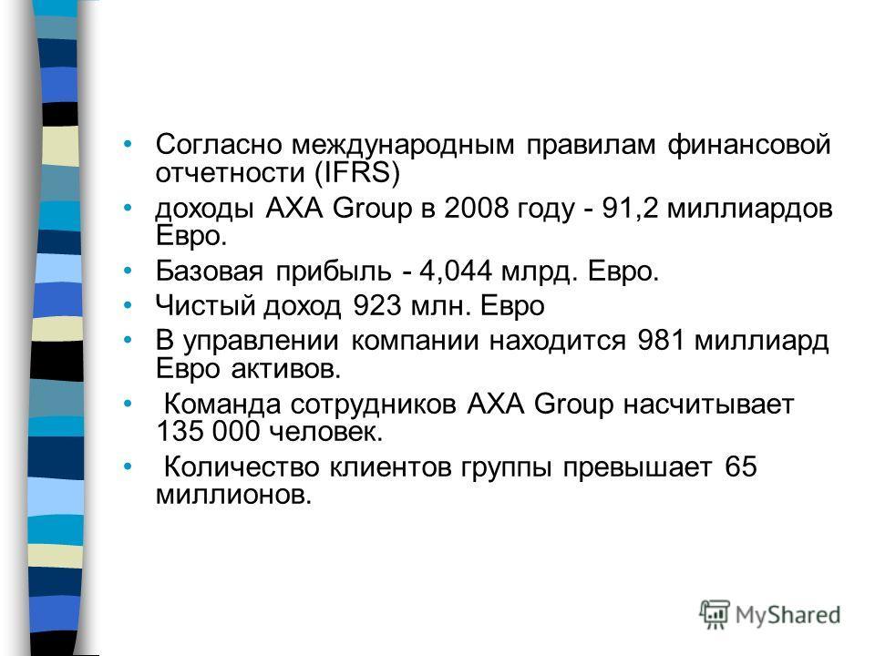 Согласно международным правилам финансовой отчетности (IFRS) доходы АХА Group в 2008 году - 91,2 миллиардов Евро. Базовая прибыль - 4,044 млрд. Евро. Чистый доход 923 млн. Евро В управлении компании находится 981 миллиард Евро активов. Команда сотруд