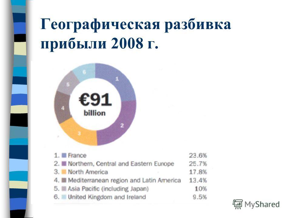 Географическая разбивка прибыли 2008 г.