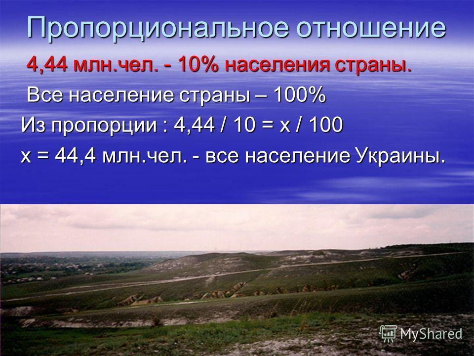Пропорциональное отношение 4,44 млн.чел. - 10% населения страны. 4,44 млн.чел. - 10% населения страны. Все население страны – 100% Все население страны – 100% Из пропорции : 4,44 / 10 = x / 100 x = 44,4 млн.чел. - все население Украины.