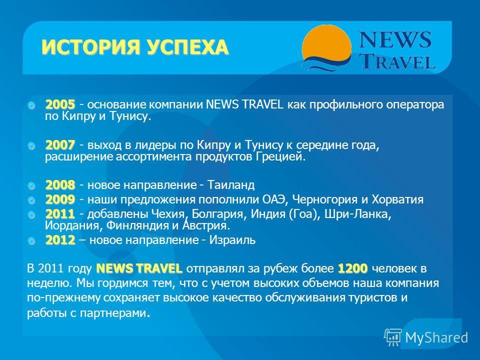 ИСТОРИЯ УСПЕХА 2005 2005 - основание компании NEWS TRAVEL как профильного оператора по Кипру и Тунису. 2007 2007 - выход в лидеры по Кипру и Тунису к середине года, расширение ассортимента продуктов Грецией. 2008 2008 - новое направление - Таиланд 20