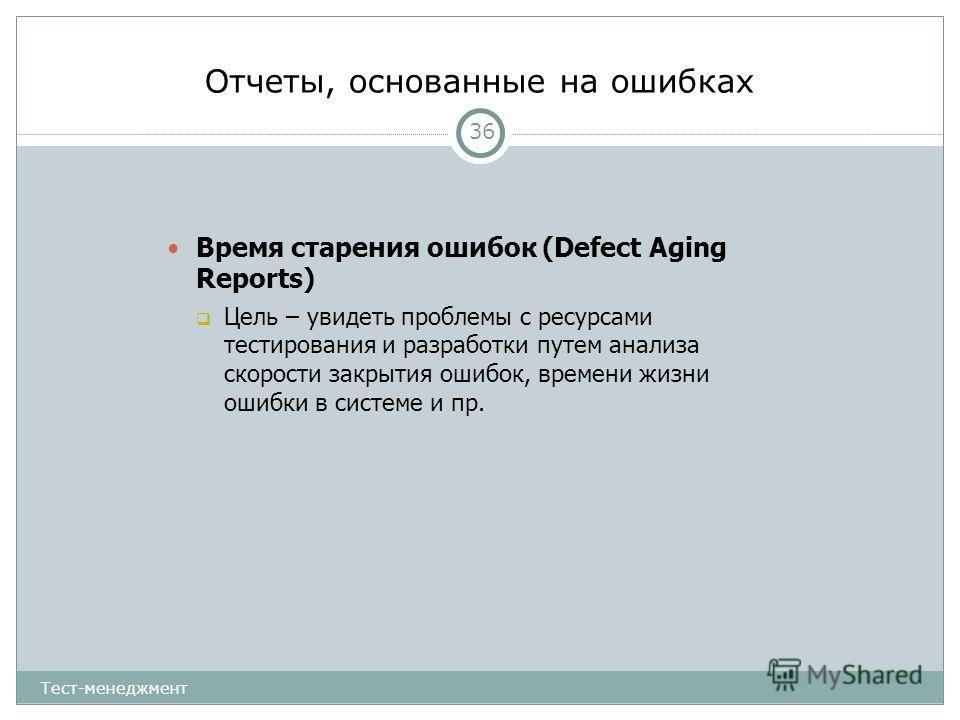 Отчеты, основанные на ошибках 36 Время старения ошибок (Defect Aging Reports) Цель – увидеть проблемы с ресурсами тестирования и разработки путем анализа скорости закрытия ошибок, времени жизни ошибки в системе и пр. Тест-менеджмент