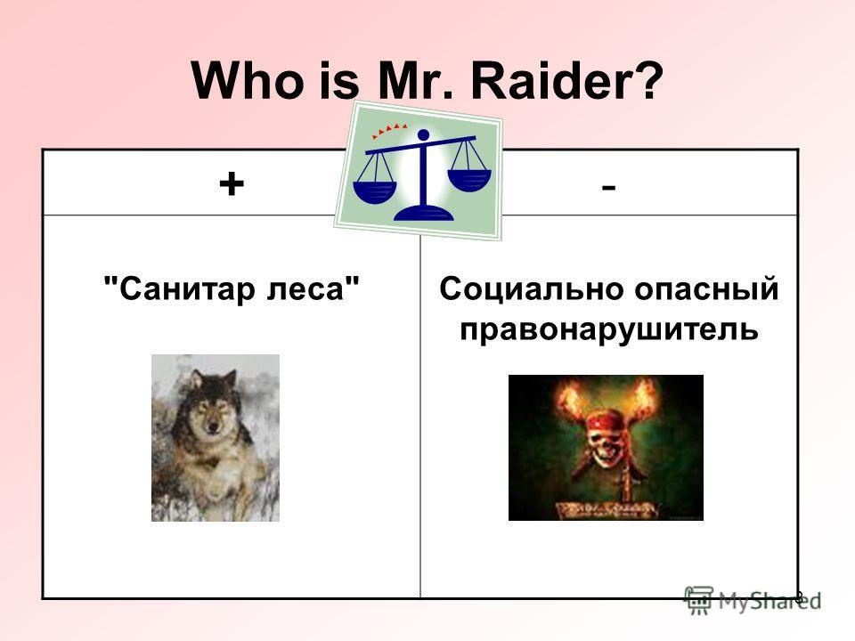 8 Who is Mr. Raider? +- Санитар лесаСоциально опасный правонарушитель