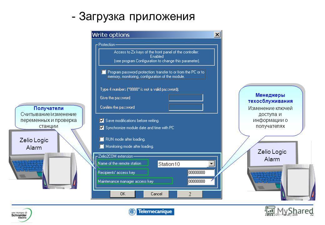 Zelio 2 COM - February 2006 32 - Загрузка приложения Station10 Zelio Logic Alarm Zelio Logic Alarm Менеджеры техосблуживания Изменение ключей доступа и информации о получателях Получатели Считывание/изменение переменных и проверка станции