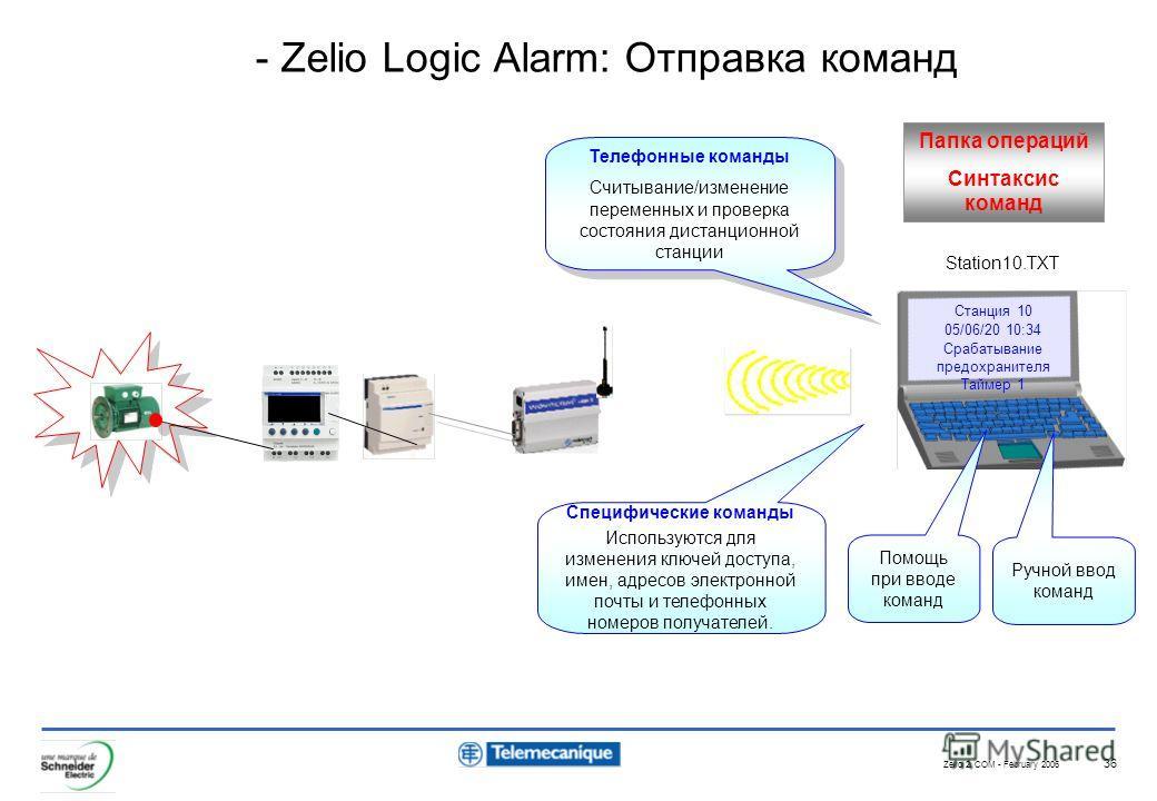 Zelio 2 COM - February 2006 36 - Zelio Logic Alarm: Отправка команд Станция 10 05/06/20 10:34 Срабатывание предохранителя Таймер 1 Телефонные команды Считывание/изменение переменных и проверка состояния дистанционной станции Специфические команды Исп