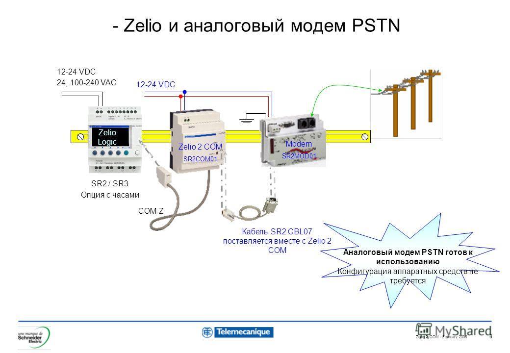 Zelio 2 COM - February 2006 8 - Zelio и аналоговый модем PSTN SR2 / SR3 Опция с часами 12-24 VDC 24, 100-240 VAC 12-24 VDC Zelio Logic Zelio 2 COM SR2COM01 Кабель SR2 CBL07 поставляется вместе с Zelio 2 COM COM-Z Аналоговый модем PSTN готов к использ