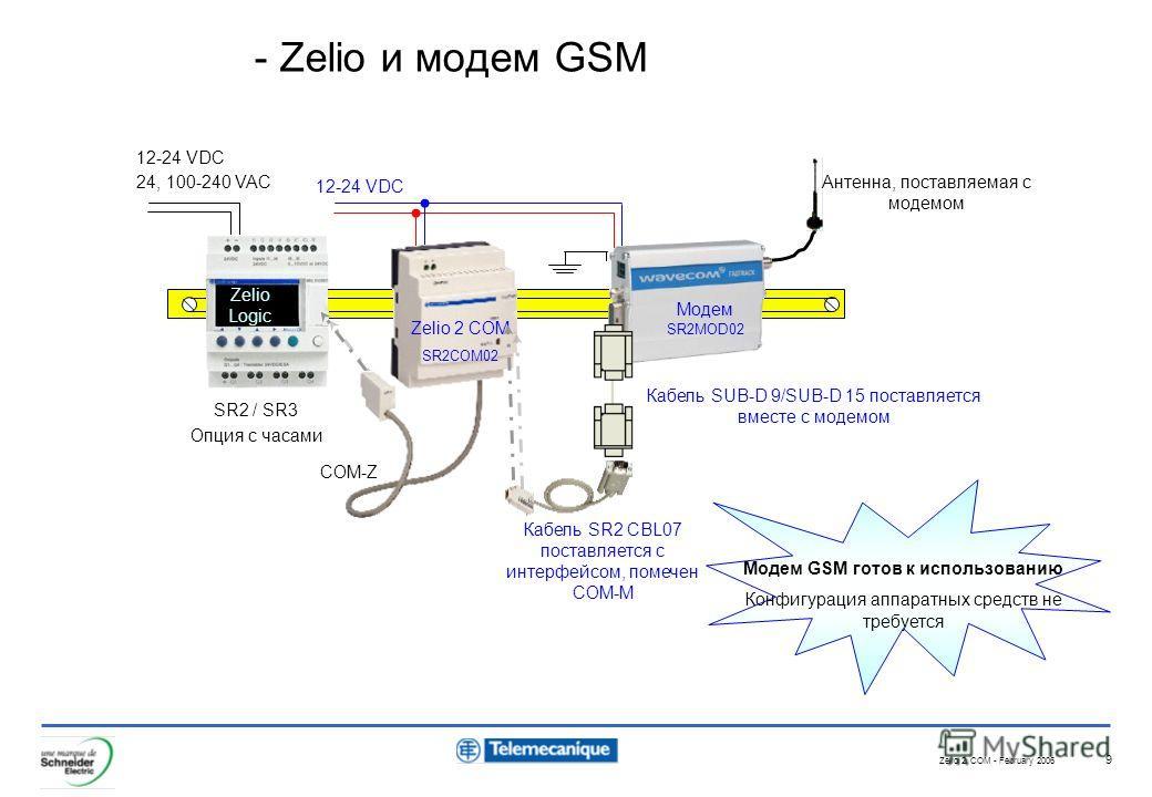 Zelio 2 COM - February 2006 9 - Zelio и модем GSM SR2 / SR3 Опция с часами 12-24 VDC 24, 100-240 VAC 12-24 VDC Zelio Logic Zelio 2 COM SR2COM02 Модем SR2MOD02 Кабель SR2 CBL07 поставляется с интерфейсом, помечен COM-M Антенна, поставляемая с модемом