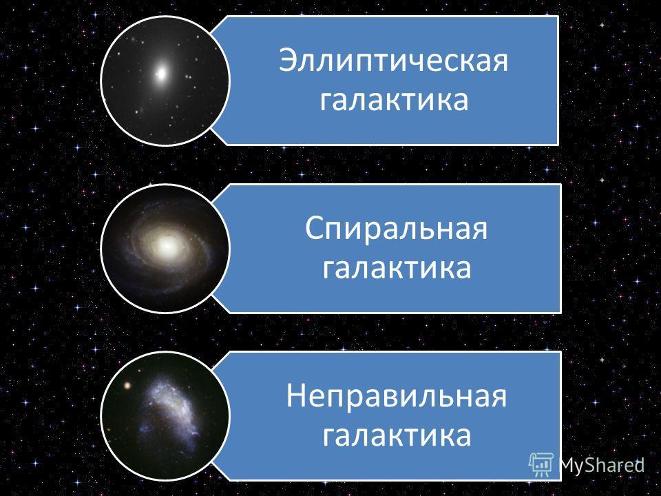 Эллиптическая галактика Спиральная галактика Неправильная галактика