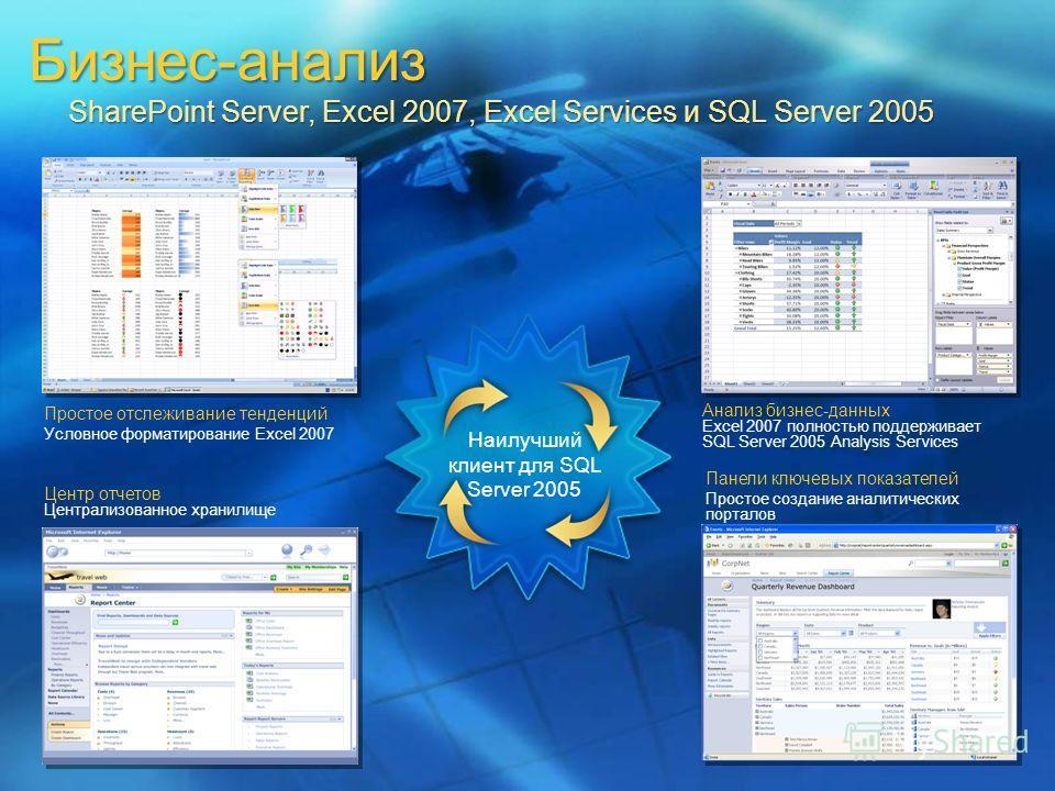 Панели ключевых показателей Простое создание аналитических порталов Центр отчетов Централизованное хранилище Анализ бизнес-данных Excel 2007 полностью поддерживает SQL Server 2005 Analysis Services Простое отслеживание тенденций Условное форматирован
