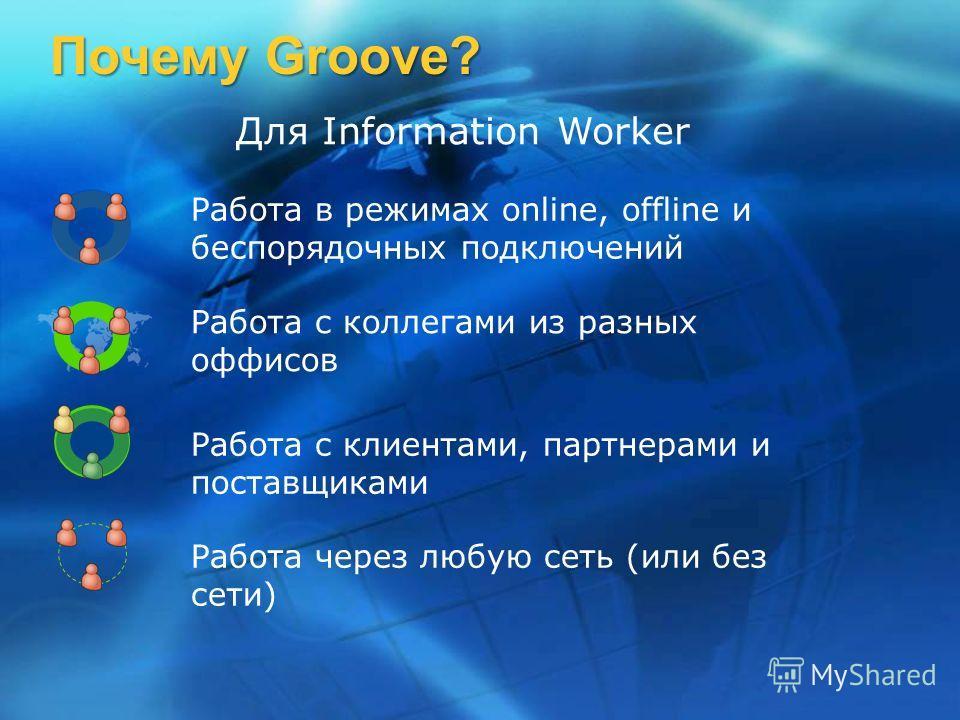 Работа с коллегами из разных оффисов Работа в режимах online, offline и беспорядочных подключений Работа с клиентами, партнерами и поставщиками Работа через любую сеть (или без сети) Для Information Worker Почему Groove?