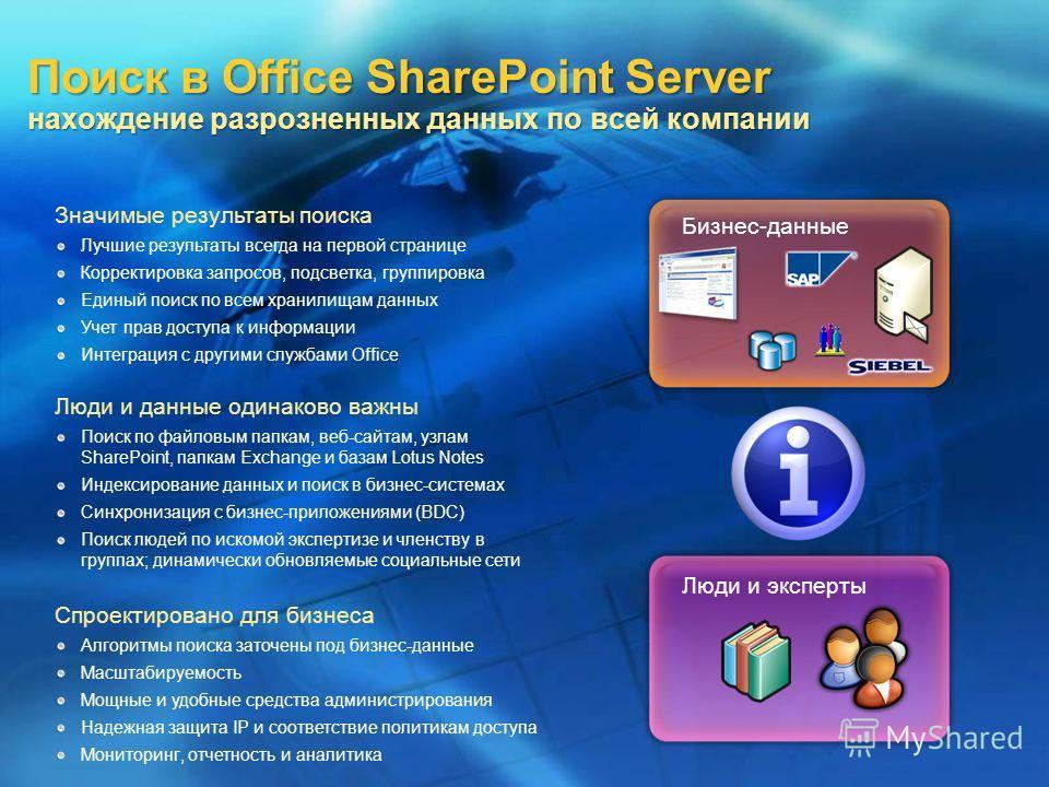 Спроектировано для бизнеса Алгоритмы поиска заточены под бизнес-данные Масштабируемость Мощные и удобные средства администрирования Надежная защита IP и соответствие политикам доступа Мониторинг, отчетность и аналитика Поиск в Office SharePoint Serve