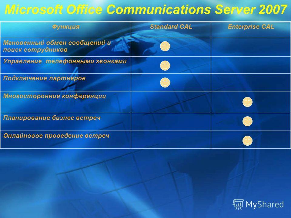 Microsoft Office Communications Server 2007 ФункцияStandard CALEnterprise CAL Мгновенный обмен сообщений и поиск сотрудников Управление телефонными звонками Подключение партнеров Многосторонние конференции Планирование бизнес встреч Онлайновое провед