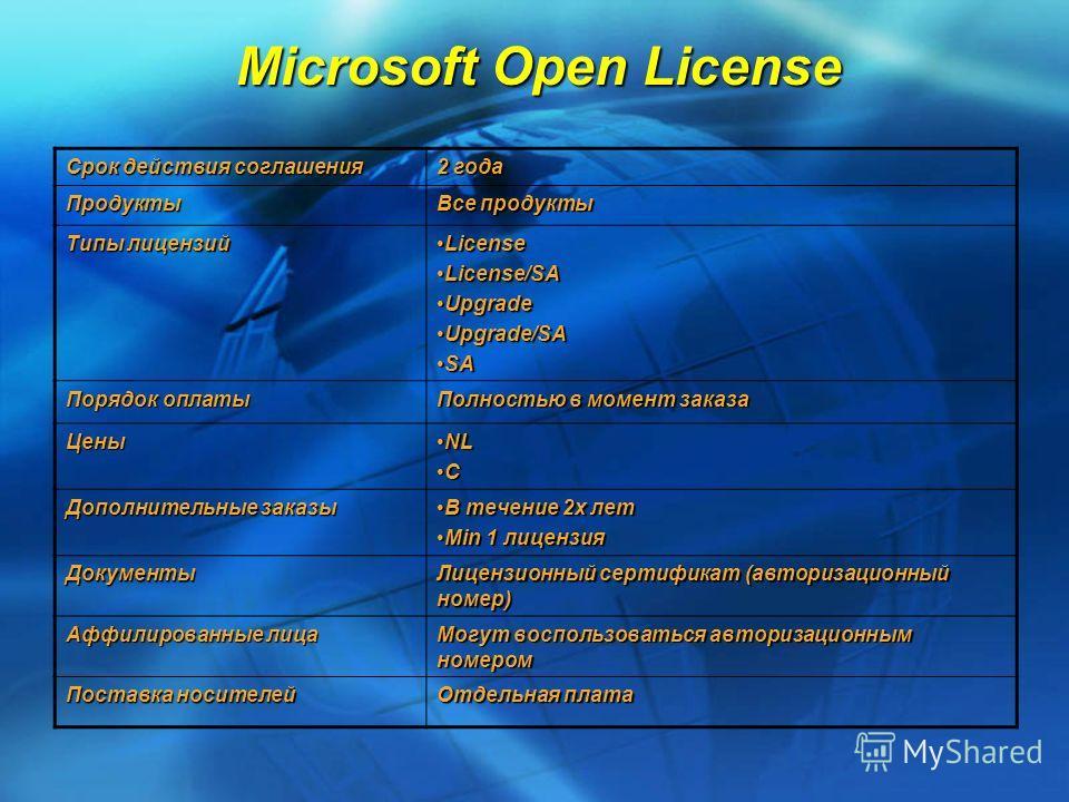 Microsoft Open License Срок действия соглашения 2 года Продукты Все продукты Типы лицензий LicenseLicense License/SALicense/SA UpgradeUpgrade Upgrade/SAUpgrade/SA SASA Порядок оплаты Полностью в момент заказа Цены NLNL C Дополнительные заказы В течен