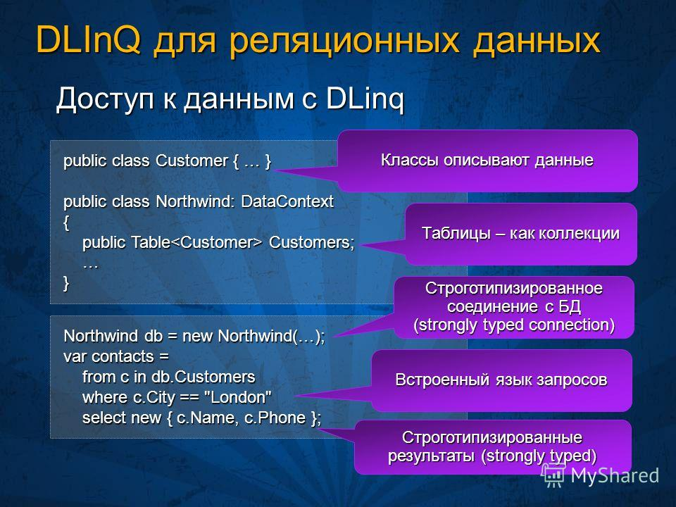 public class Customer { … } public class Northwind: DataContext { public Table Customers; public Table Customers; …} Northwind db = new Northwind(…); var contacts = from c in db.Customers from c in db.Customers where c.City ==