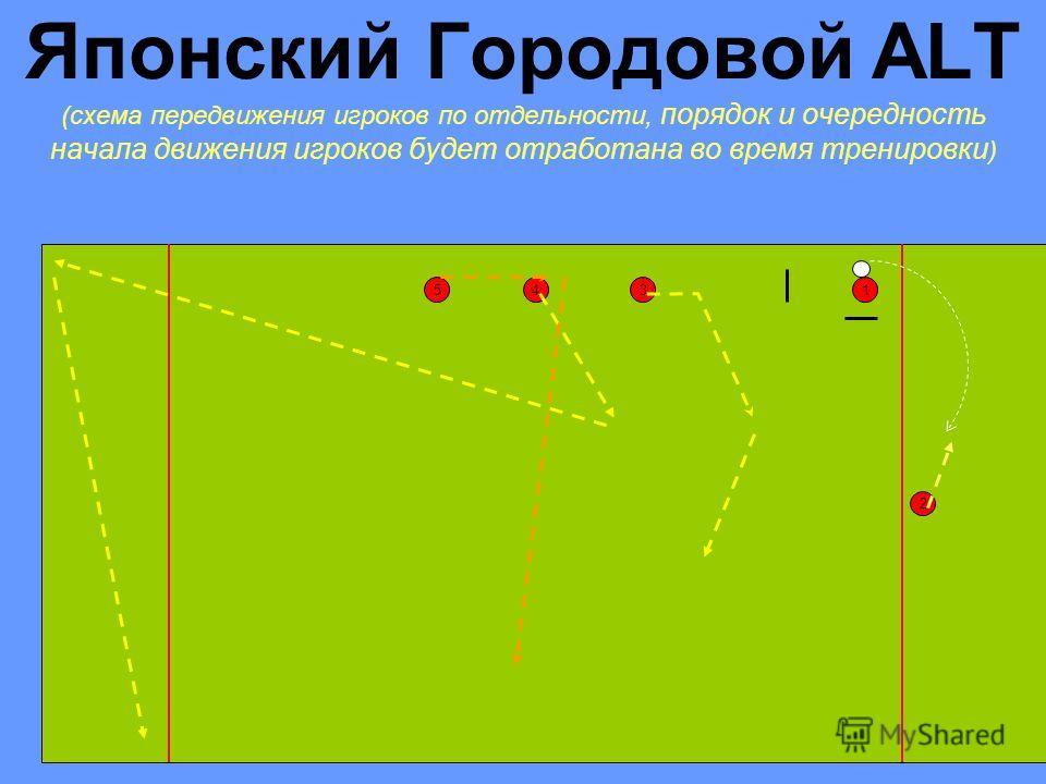 Японский Городовой ALT (схема передвижения игроков по отдельности, порядок и очередность начала движения игроков будет отработана во время тренировки ) 145 2 3