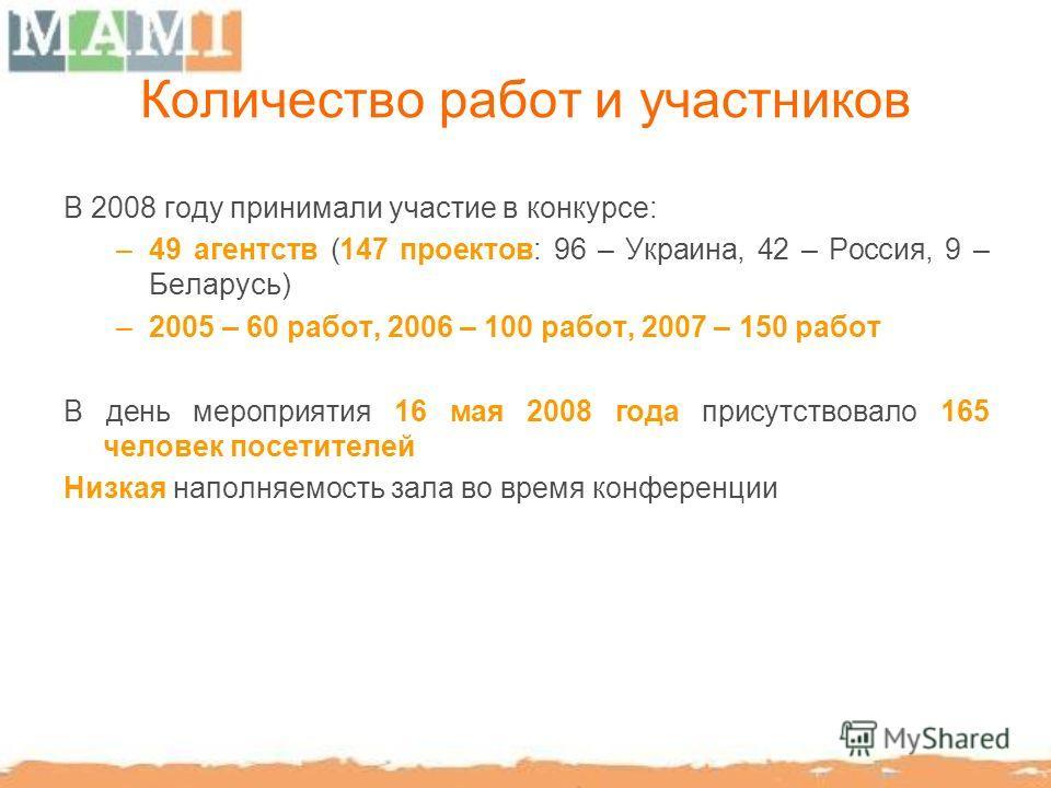 Количество работ и участников В 2008 году принимали участие в конкурсе: –49 агентств (147 проектов: 96 – Украина, 42 – Россия, 9 – Беларусь) –2005 – 60 работ, 2006 – 100 работ, 2007 – 150 работ В день мероприятия 16 мая 2008 года присутствовало 165 ч