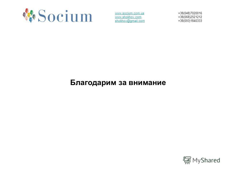 www.socium.com.ua www.shokhov.com shokhov@gmail.com +38(048)7020016 +38(068)2521212 +38(093)1840333 Благодарим за внимание
