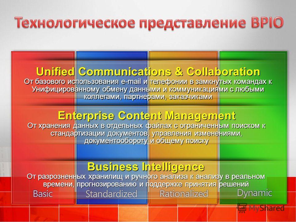 Unified Communications & Collaboration От базового использования e-mail и телефонии в замкнутых командах к Унифицированному обмену данными и коммуникациями с любыми коллегами, партнерами, заказчиками Enterprise Content Management От хранения данных в