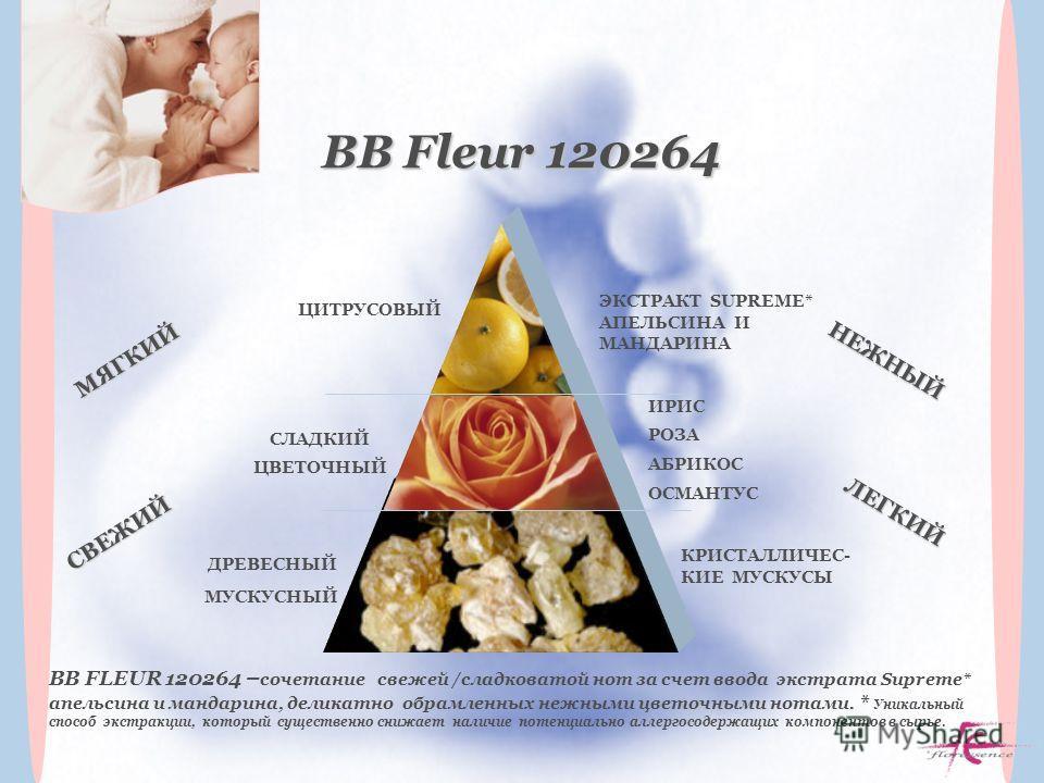 BB Fleur 120264 BB FLEUR 120264 – сочетание свежей /сладковатой нот за счет ввода экстрата Supreme* апельсина и мандарина, деликатно обрамленных нежными цветочными нотами. * Уникальный способ экстракции, который существенно снижает наличие потенциаль
