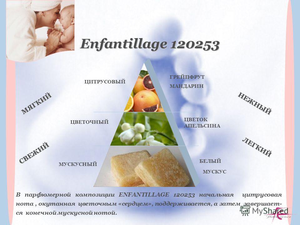 В парфюмерной композиции ENFANTILLAGE 120253 начальная цитрусовая нота, окутанная цветочным «сердцем», поддерживается, а затем завершает- ся конечной мускусной нотой. МЯГКИЙ НЕЖНЫЙ ЛЕГКИЙ СВЕЖИЙ Enfantillage 120253 ЦИТРУСОВЫЙ ГРЕЙПФРУТ МАНДАРИН ЦВЕТО