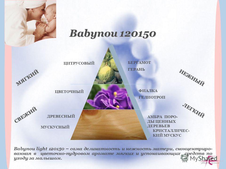 Babynou 120150 Babynou light 120150 – сама деликатность и нежность матери, сконцентриро- ванная в цветочно-пудровом аромате мягких и успокаивающих средств по уходу за малышом. ЦИТРУСОВЫЙ БЕРГАМОТ ГЕРАНЬ ЦВЕТОЧНЫЙ МУСКУСНЫЙ КРИСТАЛЛИЧЕС- КИЙ МУСКУС ФИ