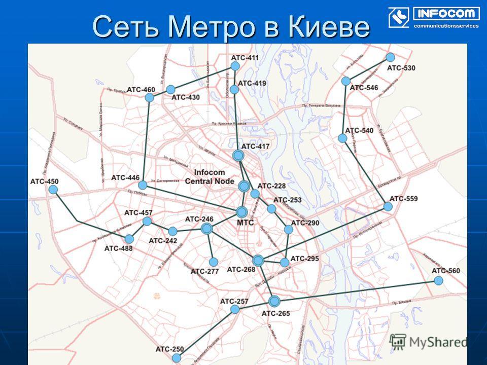 Сеть Метро в Киеве