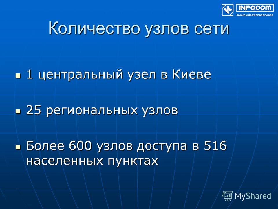 Количество узлов сети 1 центральный узел в Киеве 1 центральный узел в Киеве 25 региональных узлов 25 региональных узлов Более 600 узлов доступа в 516 населенных пунктах Более 600 узлов доступа в 516 населенных пунктах